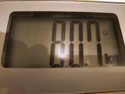 80.7kg
