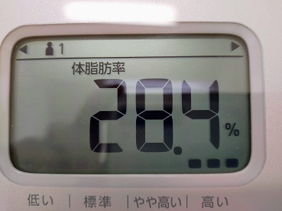 28.4%