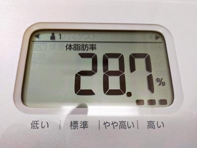 28.7kg